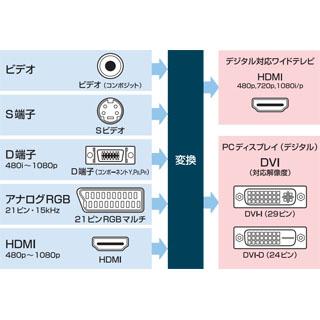 マイコンソフト「FRAMEMEISTER」製品ページ